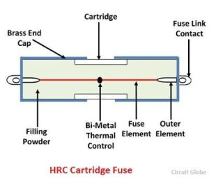 What are the Low Voltage Fuses?  Rewirable Fuse & Totally