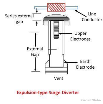 expulsion-type-surge-diverter