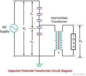 What is Potential Transformer (PT)? Definition, Construction, Types, Errors, Phasor Diagram