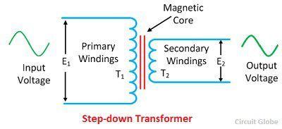 Image result for step down transformer
