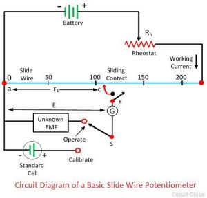 What is Potentiometer (POT)?  Definition, Characteristics