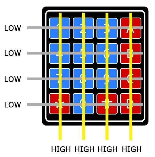 Keypad configuration for Arduino