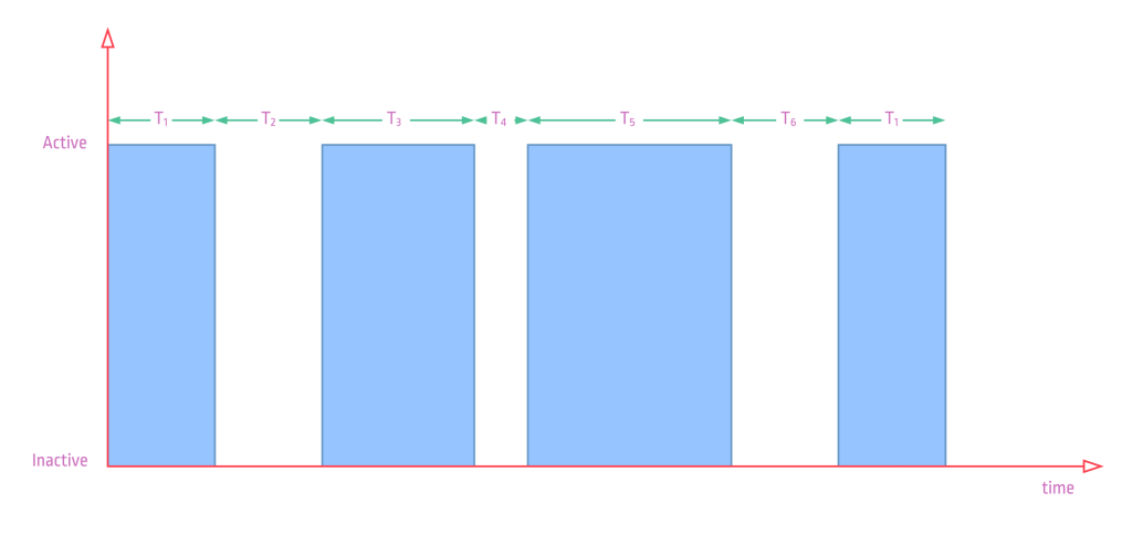 ptScheduler-Task-Types-Unequal-Interval_2
