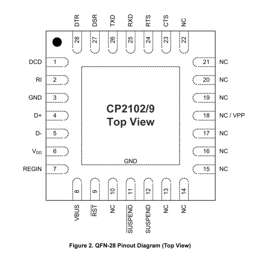 CP2102-USB-to-UART-Serial-Converter-Breakout-Module-Footprint-Pinout