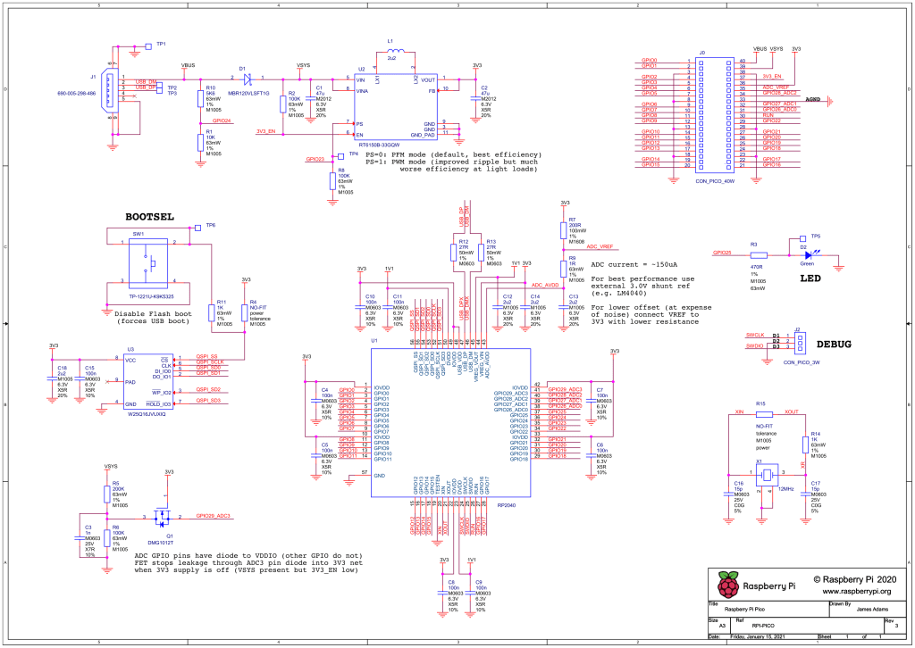 Raspberry-Pi-RP2040-Microcontroller-Pico-Board-Schematic-1