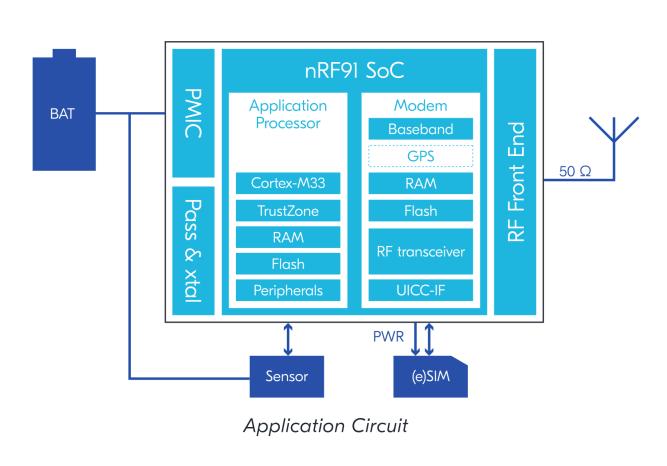 Nordic-Semiconductor-nRF9160-LTE-Modem-Application-Circuit-1