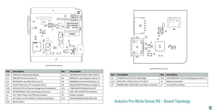 Arduino-Pro-Nicla-Sense-ME-nRF52832-Bosch-Module-Board-Topology-01-1