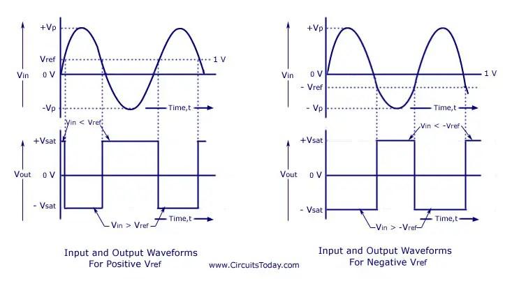 741 IC Op-amp Comparator Circuit Diagram,schematic, Design