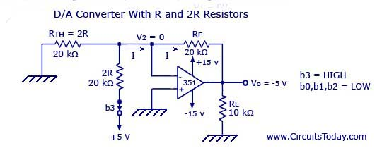 Digital To Analog Converters (D/A)