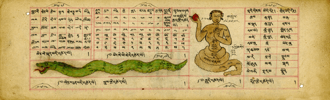 A complex hand drawn and colored chart labeled in Asian script and featuring many small boxes filled with text and stylized illustrations of a long green snake and a man with a snakes body holding a round red object in his hand.