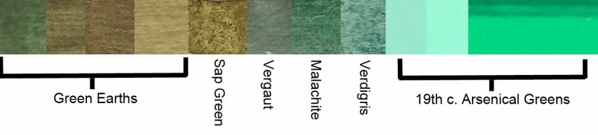 A color chart demonstrating the much brighter, more vivid 19th century ccolors compated to natural and earlier pigments.