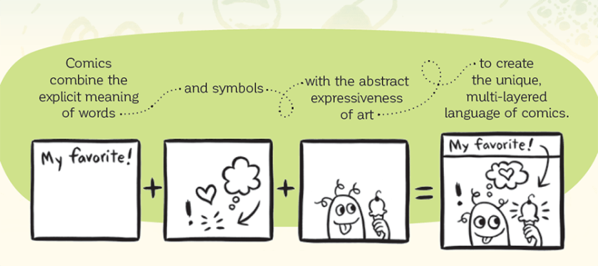 Illustration demonstrating how comics work