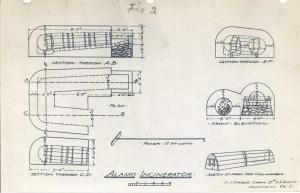 Sketch diagram of the Alamo Incinerator.