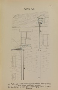 Diagram showing outdoor swere ventilation pipes.