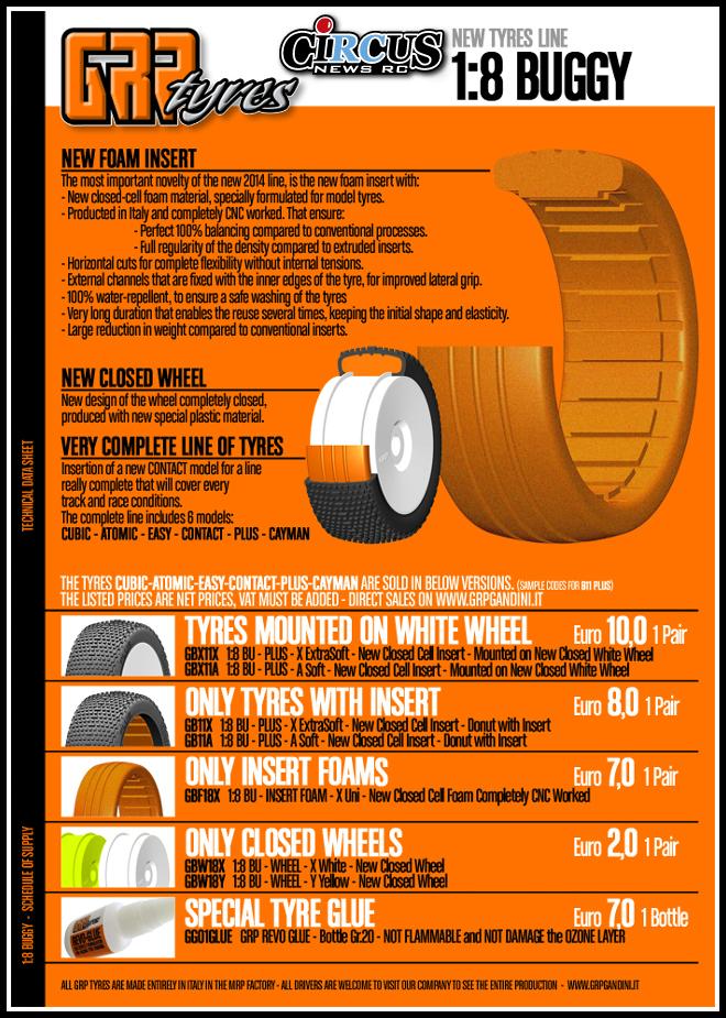 Nouvelle gamme de pneus 1/8 buggy GRP.