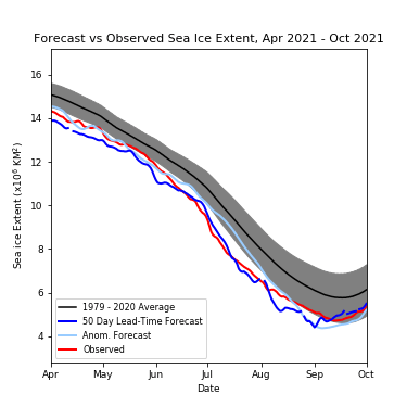 Motor Problems In Infancy May Forecast >> Week In Review Science Edition Climate Etc