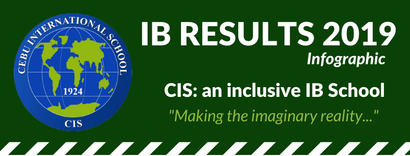 CIS IB Diploma Exam Results for 2019