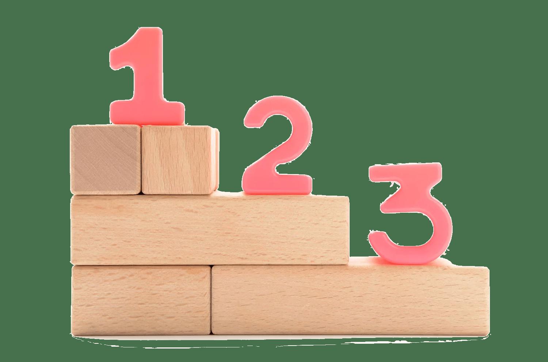 Три ступени веры