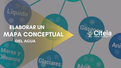 Photo of Cómo elaborar un Mapa conceptual del AGUA [Ejemplo]