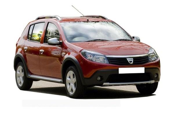 Eurotrip de Romania. Dacia Sandero