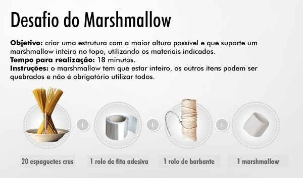 Desafio do Marshmallow