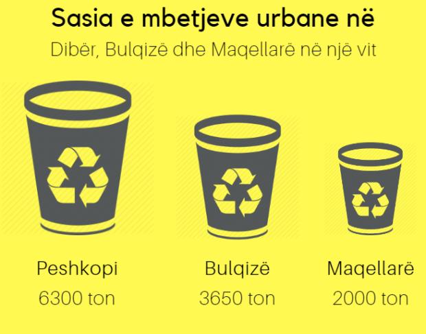Infografike