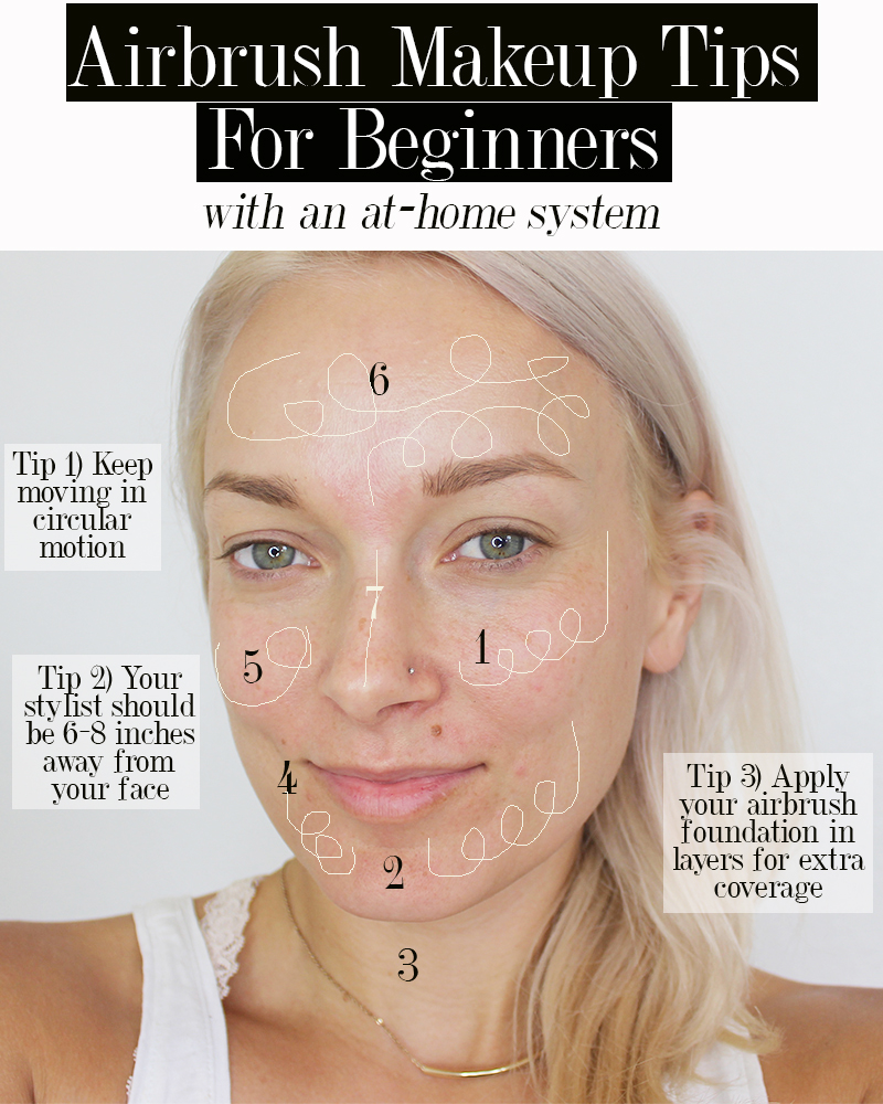 Airbrush Makeup Tips  Saubhaya Makeup