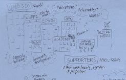 DIY supporters