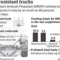 Des véhicules qui résistent aux mines: Mine Resistant Ambush Protective (MRAP) vehicle