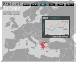 Digital Refuge: Aggregating and Visualizing Asylum Seeker and Host Community Concerns