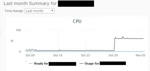 Network – Citrixblog no