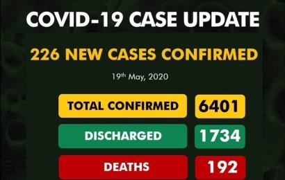 Nigeria Records 226 New Coronavirus Cases