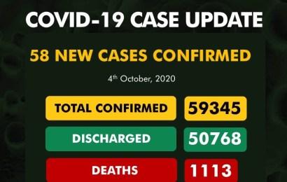 Nigeria Confirms 58 New Coronavirus Cases