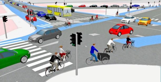 Cykelsimulering