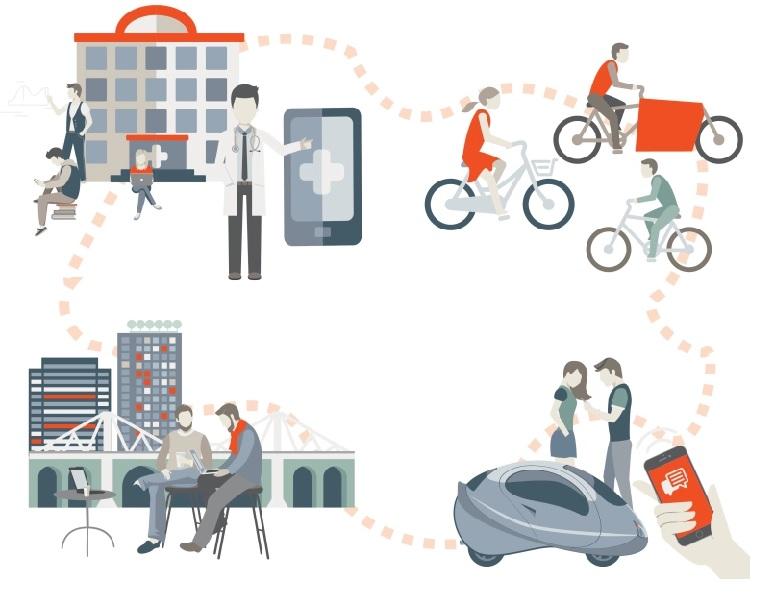 Byudvikling og Innovation