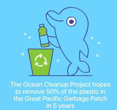 The Ocean Cleanup Project je sistem čiščenja onesnaženih morij, ki naj bi v petih letih zmanjšal za 50 % umazanijo v Veliki pacifiški coni smeti.