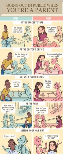 Dvojni standardi družbe
