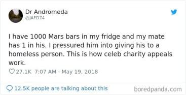Zvezdniška dobrodelnost