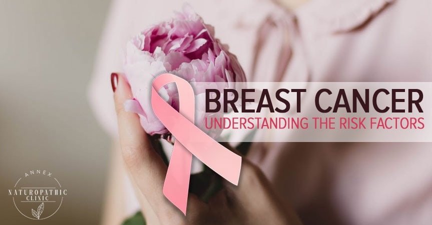 Breast Cancer Risk Factors and Prevention Awareness | Annex Naturopathic Clinic | Naturopathic Doctor in Toronto