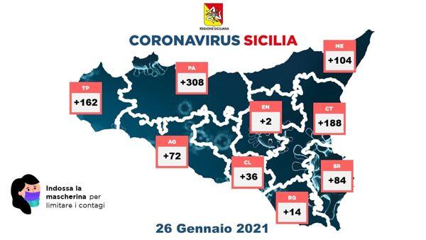 Coronavirus, l'aggiornamento dei contagi a Palermo e in Sicilia: il  bollettino del 26 gennaio 2021