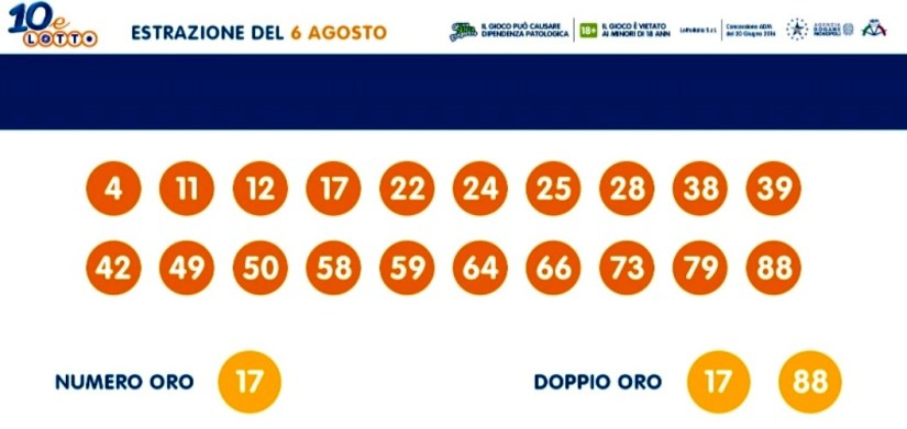 10elotto draw today 6 August 2020 - 2