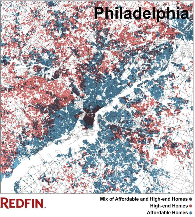 income_home_price_mix_philly