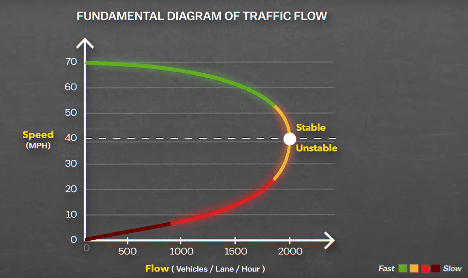 Backfire: How widening freeways can make traffic congestion worse