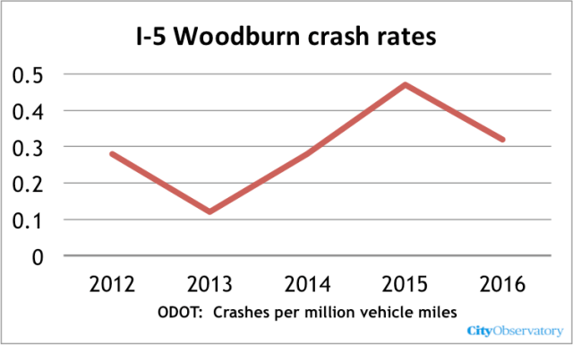 b41c4774d58 It remains to be seen how last month s crashes will figure into the 2019  totals
