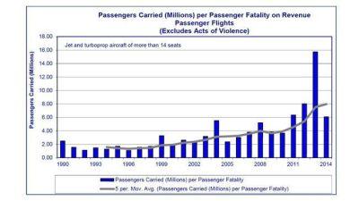 Passatges-venuts-viatger-accident-FLIGHTGLOBAL_ARAIMA20150325_0205_45