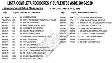 Photo of Histórica lista  regidores del Ayuntamiento de Santo Domingo Este