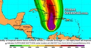 Posición y perspectivas de Matthew a las 2.00 PM del domingo 2 de octubre de 2016
