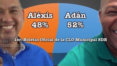 Photo of En el primer boletín oficial Adán Peguero supera a Aléxis Jiménez + Vídeo