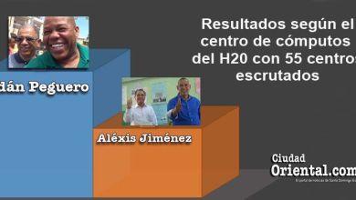 Photo of Se vira la torta: Ahora es el H20 que asegura que ganó la Convención en SDE