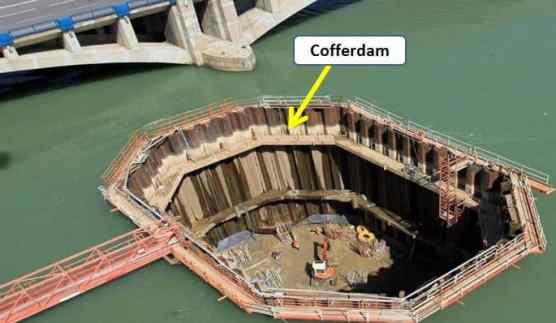 12 Types of Dams   Types of Dam   Types of Dams In India   Buttress Dam In India